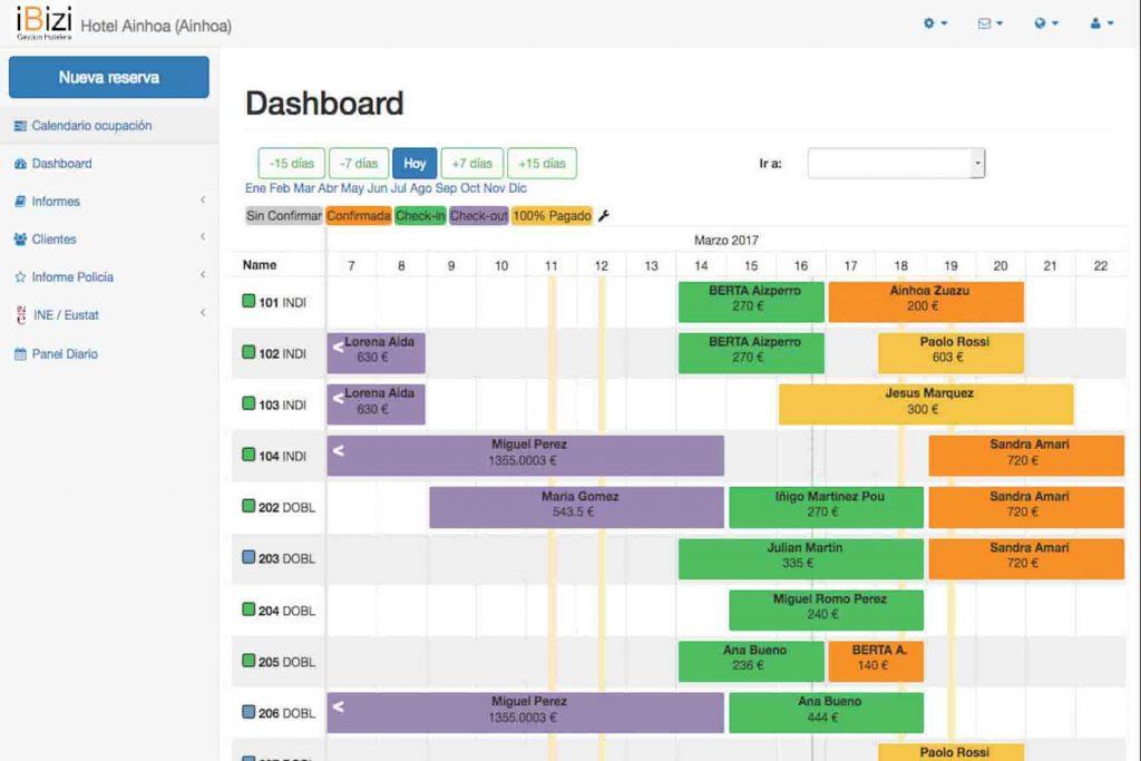 programa gestion hoteles visualización calendario ocupacion de habitaciones iBizi PMS